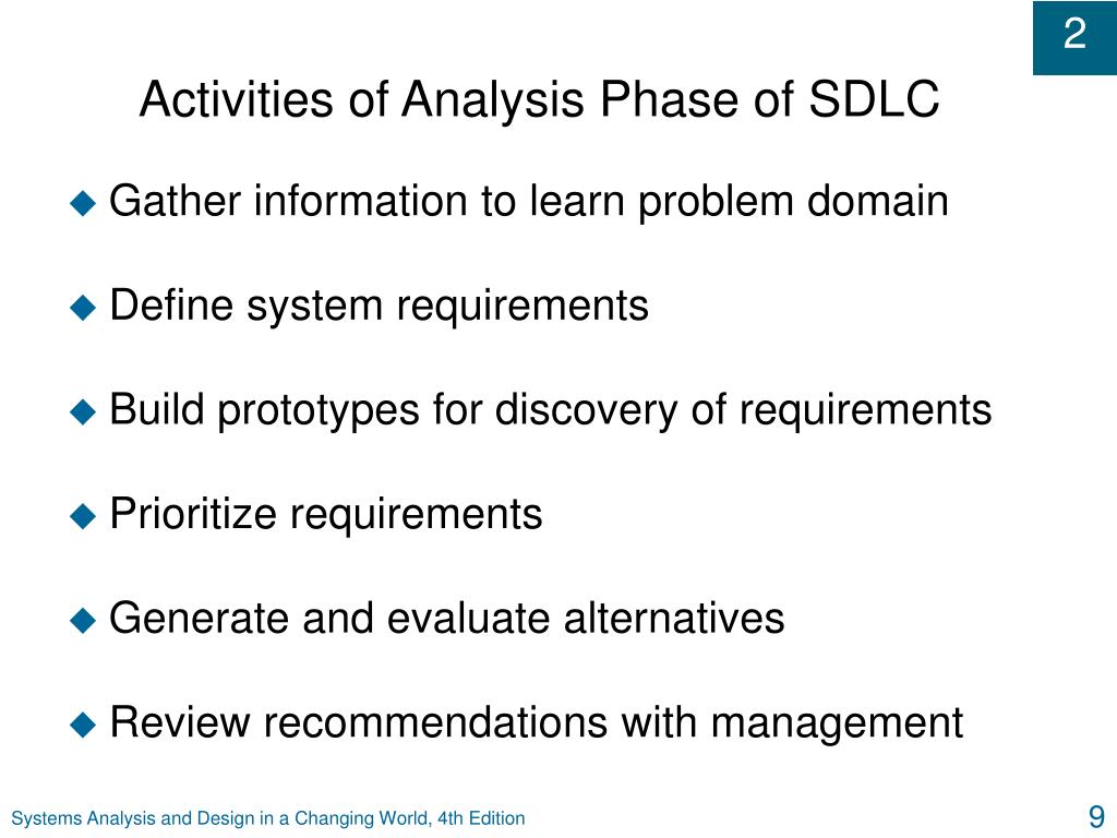 Activities of Analysis Phase of SDLC