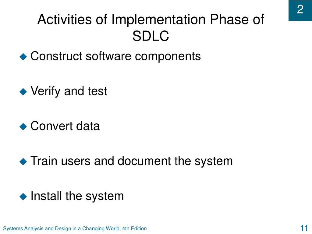 Activities of Implementation Phase of SDLC