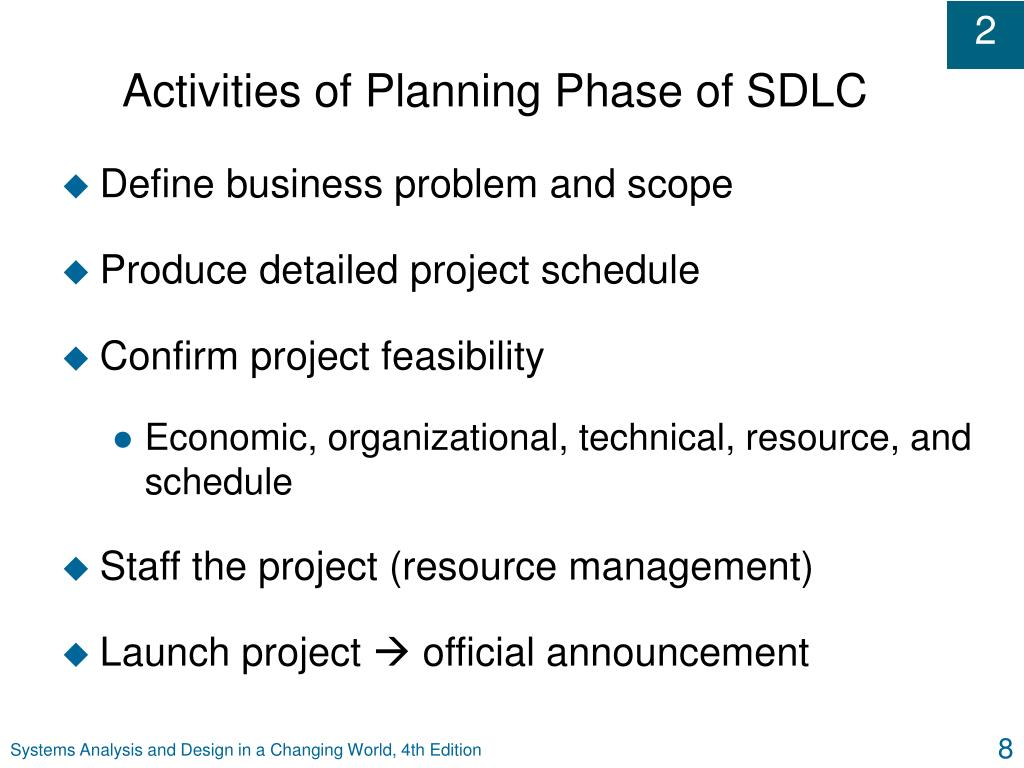 Activities of Planning Phase of SDLC