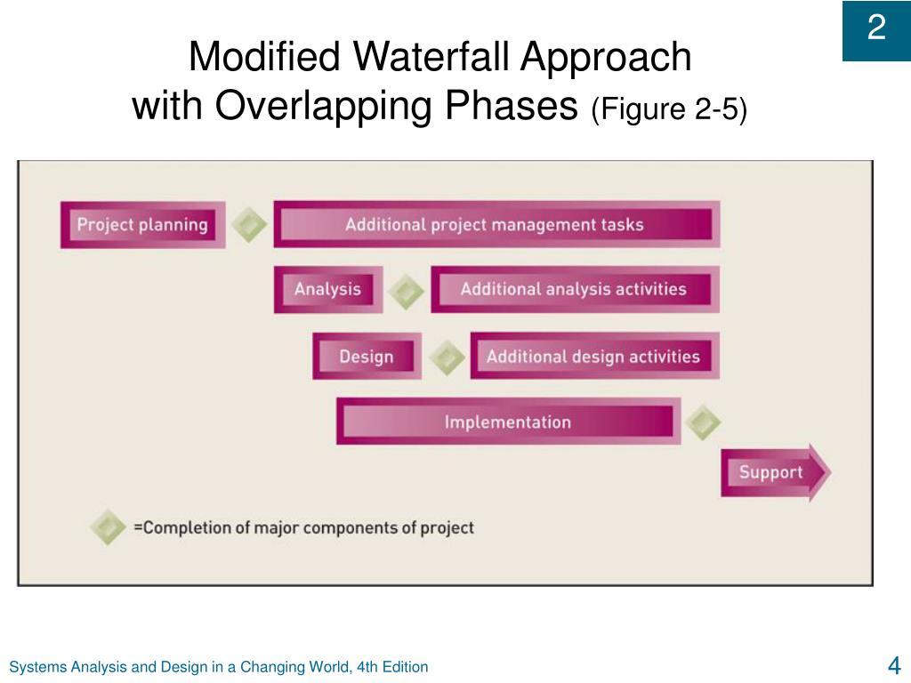 Modified Waterfall Approach
