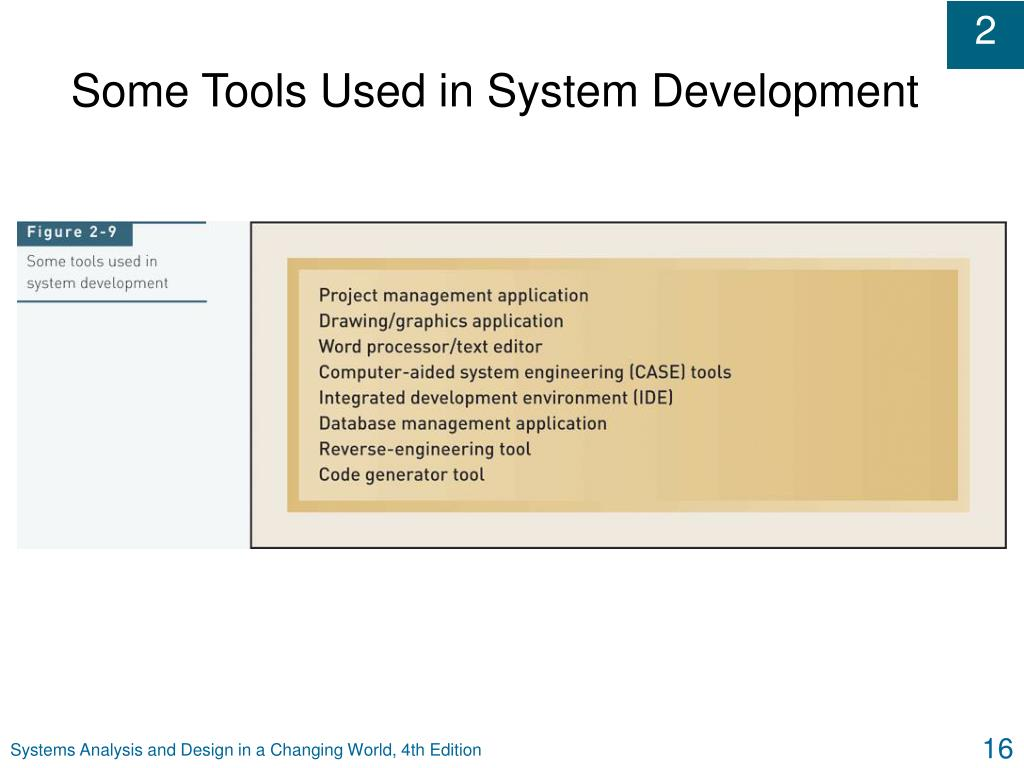 Some Tools Used in System Development