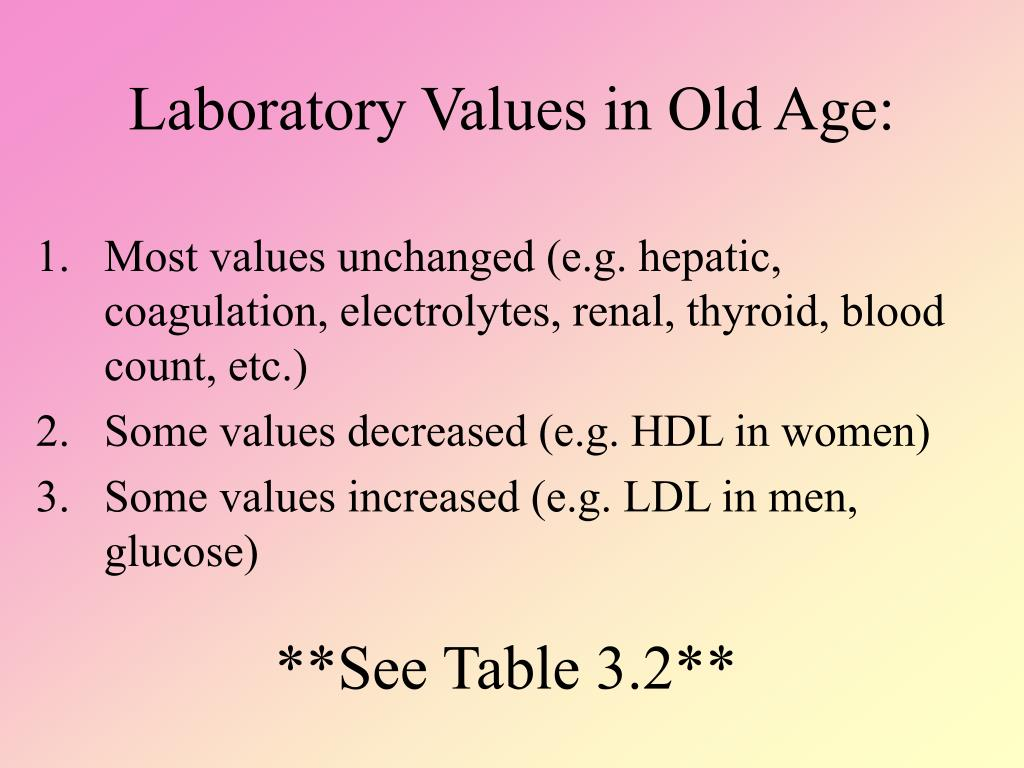 Laboratory Values in Old Age: