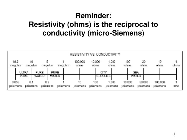 Ppt Reminder Resistivity Ohms Is The Reciprocal To