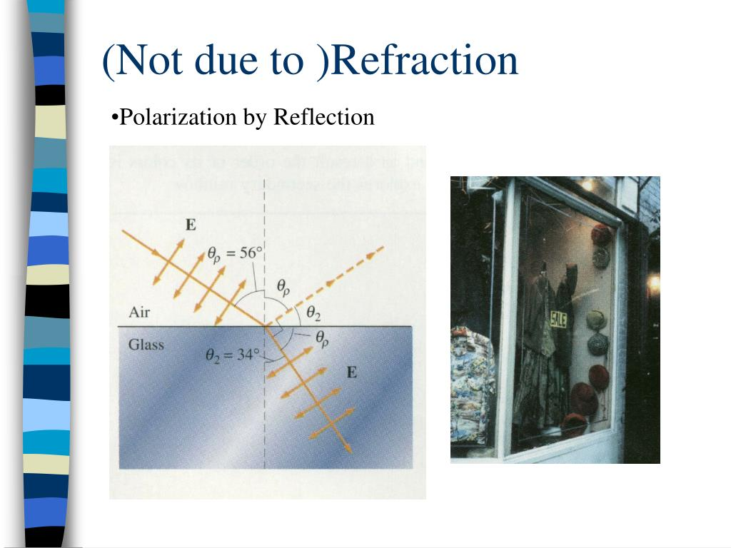 (Not due to )Refraction