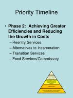 priority timeline30