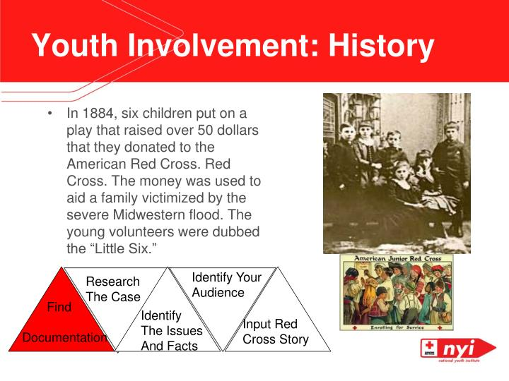 Youth involvement history