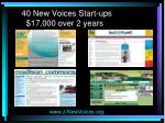 40 new voices start ups 17 000 over 2 years