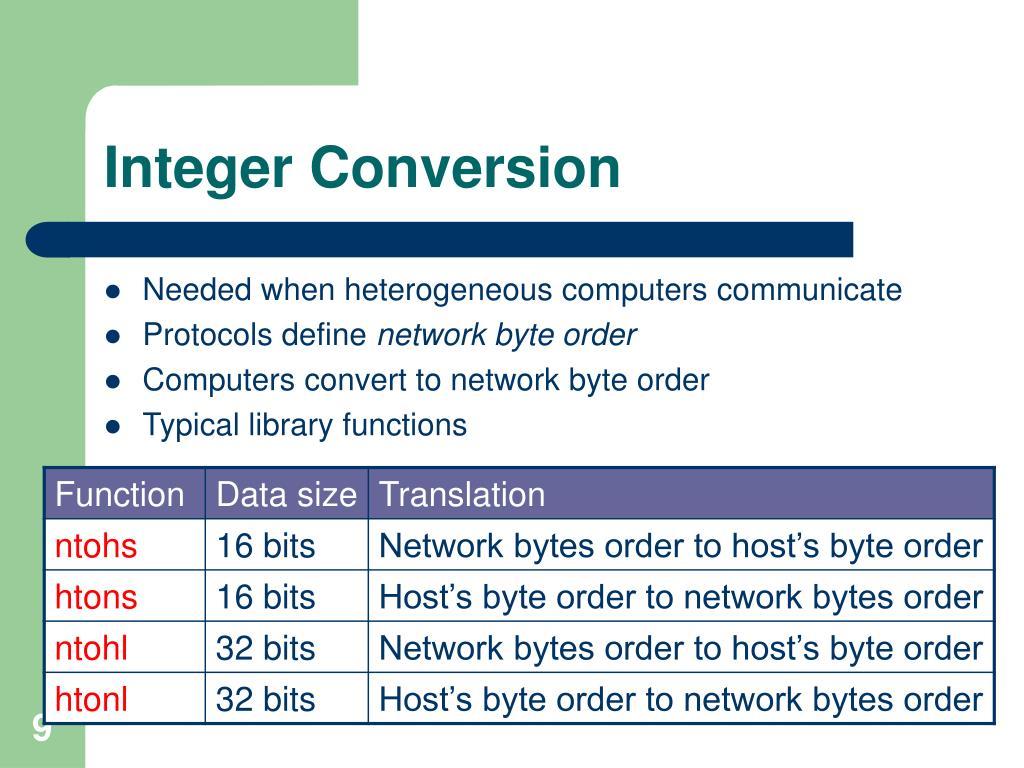 Integer Conversion