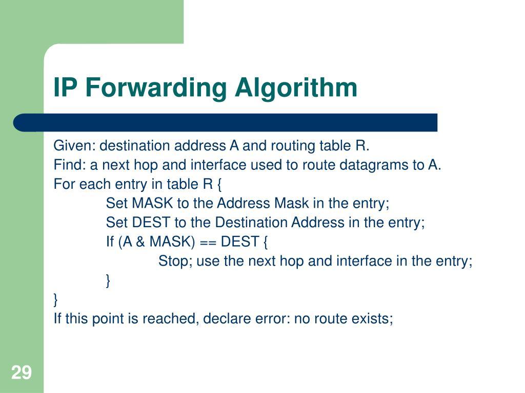 IP Forwarding Algorithm