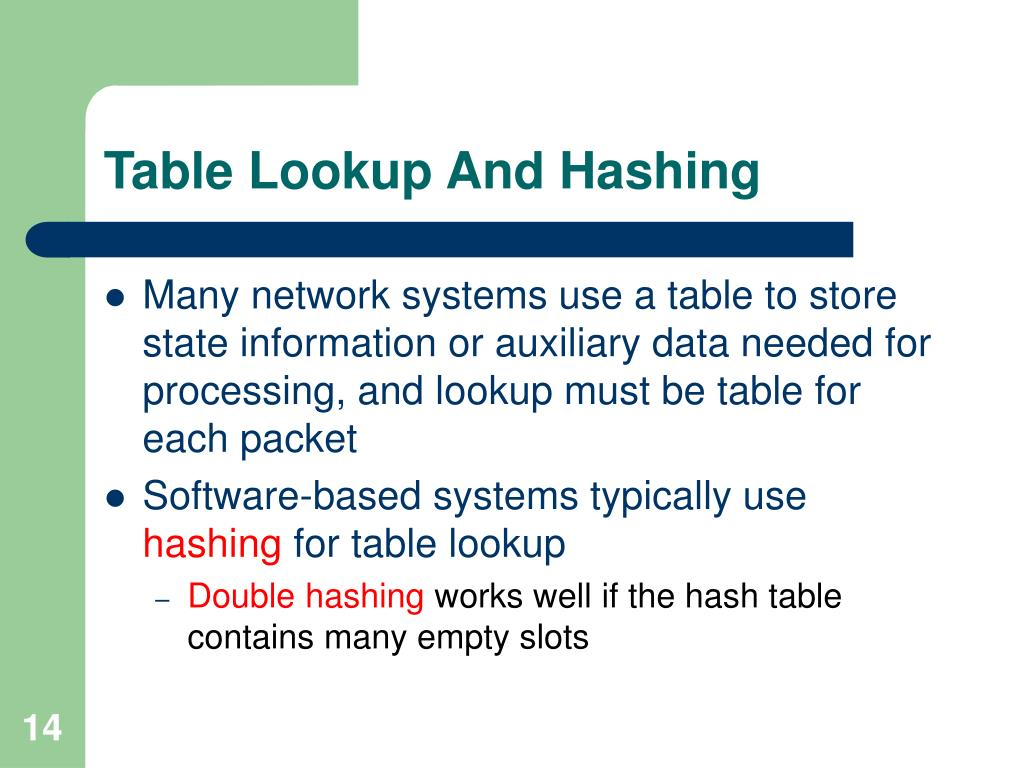 Table Lookup And Hashing
