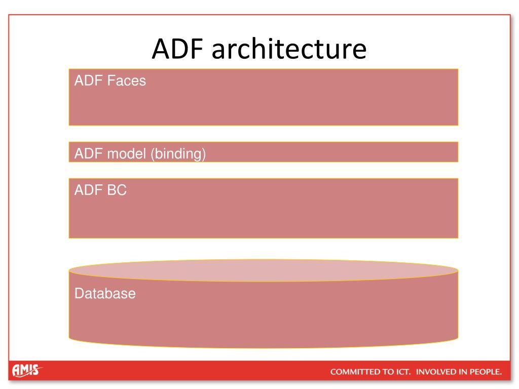 ADF architecture