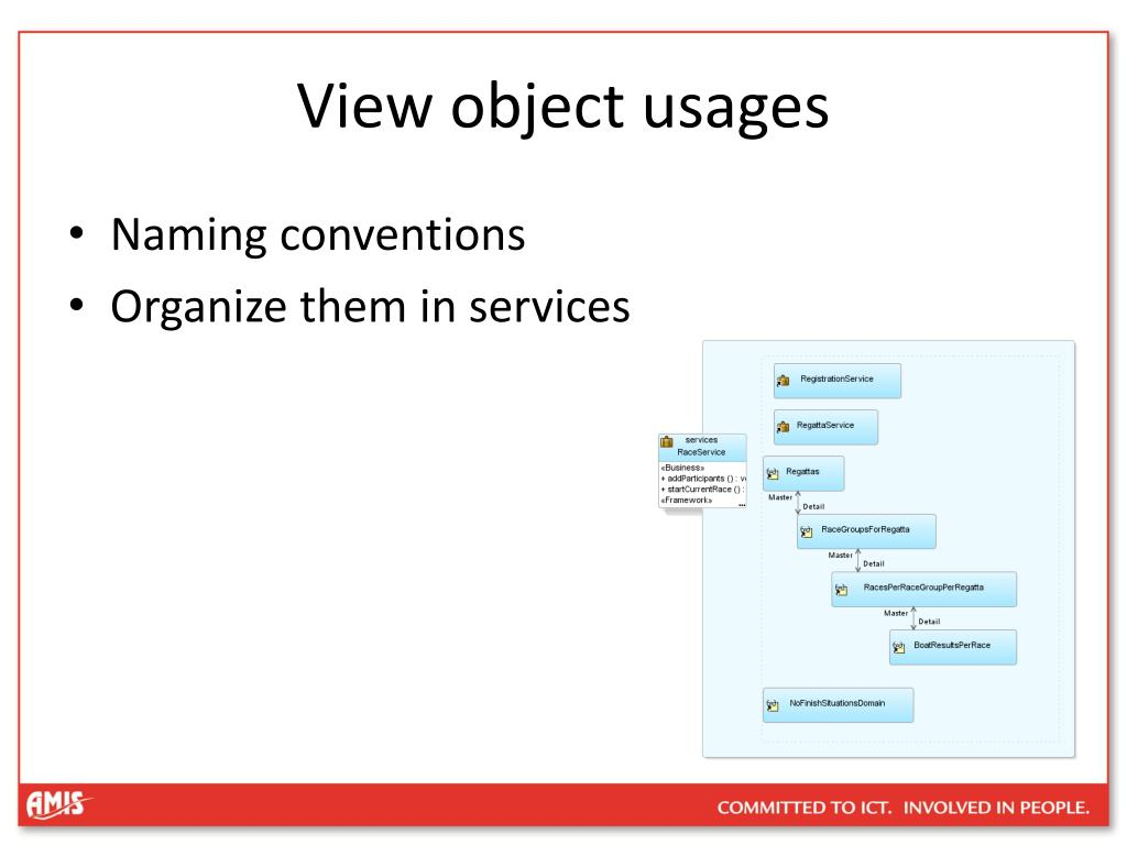 View object usages