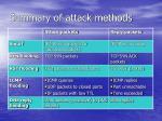 summary of attack methods