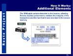 how it works additional elements