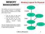 memory management6