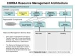corba resource management architecture
