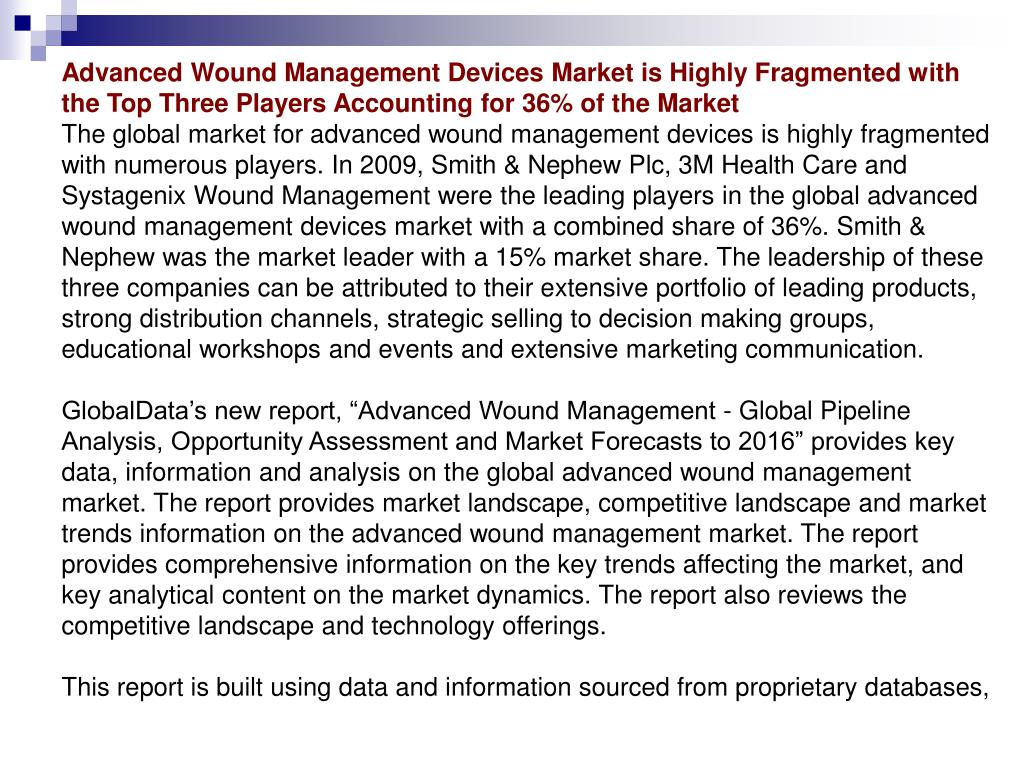 Advanced Wound Management Devices Market is Highly Fragmented with the Top Three Players Accounting for 36% of the Market