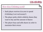how does celebdaq work