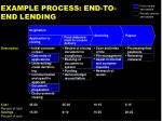 example process end to end lending