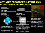 optimize processes layout amd flow image technology