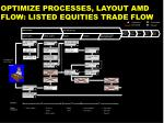 optimize processes layout amd flow listed equities trade flow