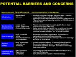 potential barriers and concerns