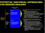potential individual approaches for broker dealers