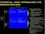 potential joint approaches for broker dealers