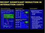 recent significant reduction in interaction costs