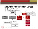 securities regulation in canada