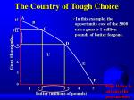 the country of tough choice2