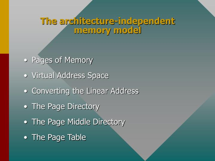 The architecture independent memory model