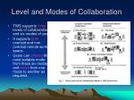 level and modes of collaboration