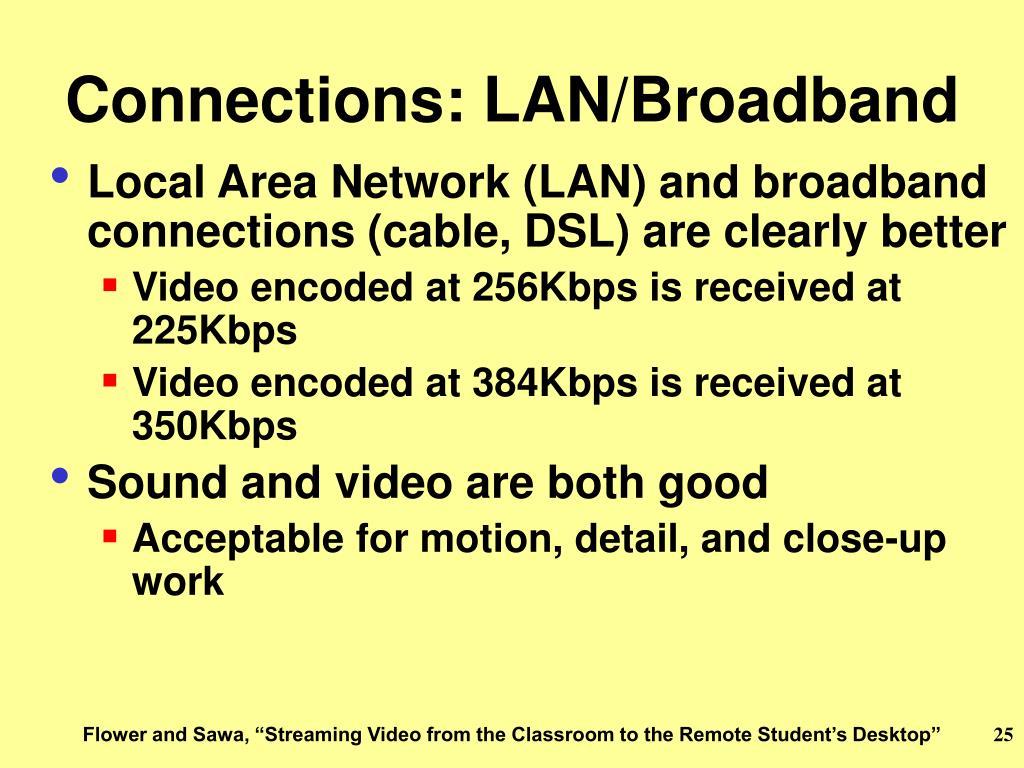 Connections: LAN/Broadband