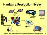 hardware production system