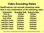 video encoding rates