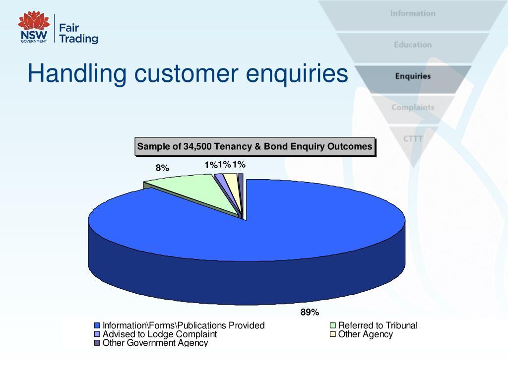 Handling customer enquiries