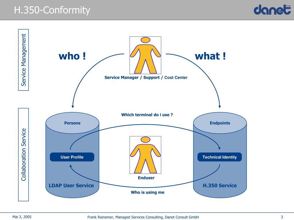 H.350-Conformity