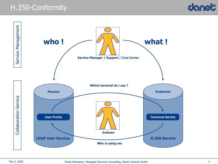 H 350 conformity