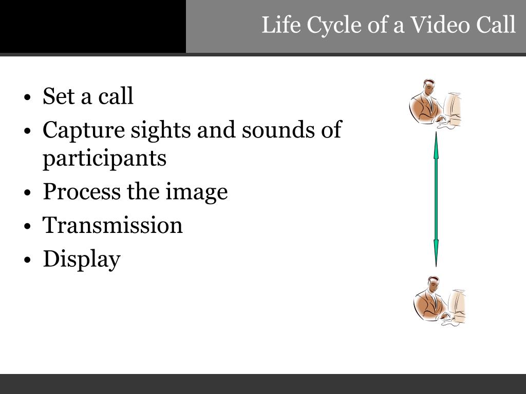 Life Cycle of a Video Call