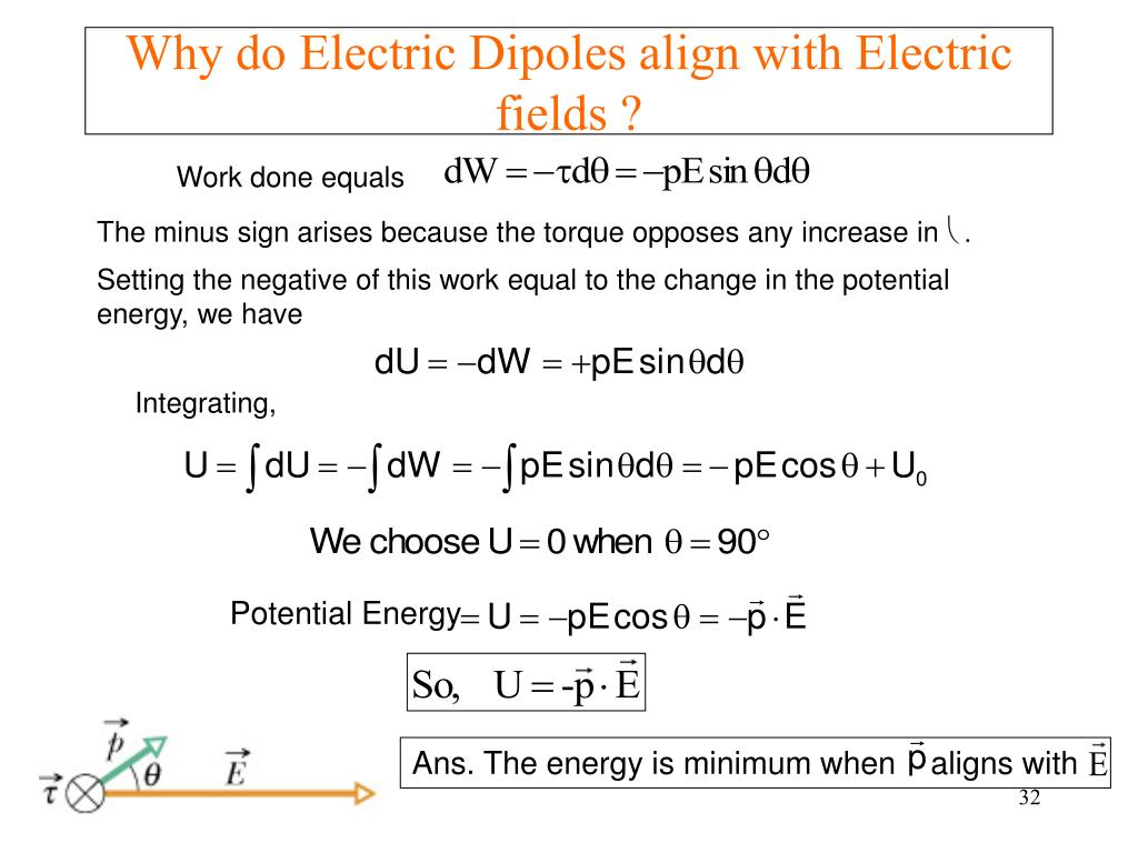 Why do Electric Dipoles align with Electric fields ?
