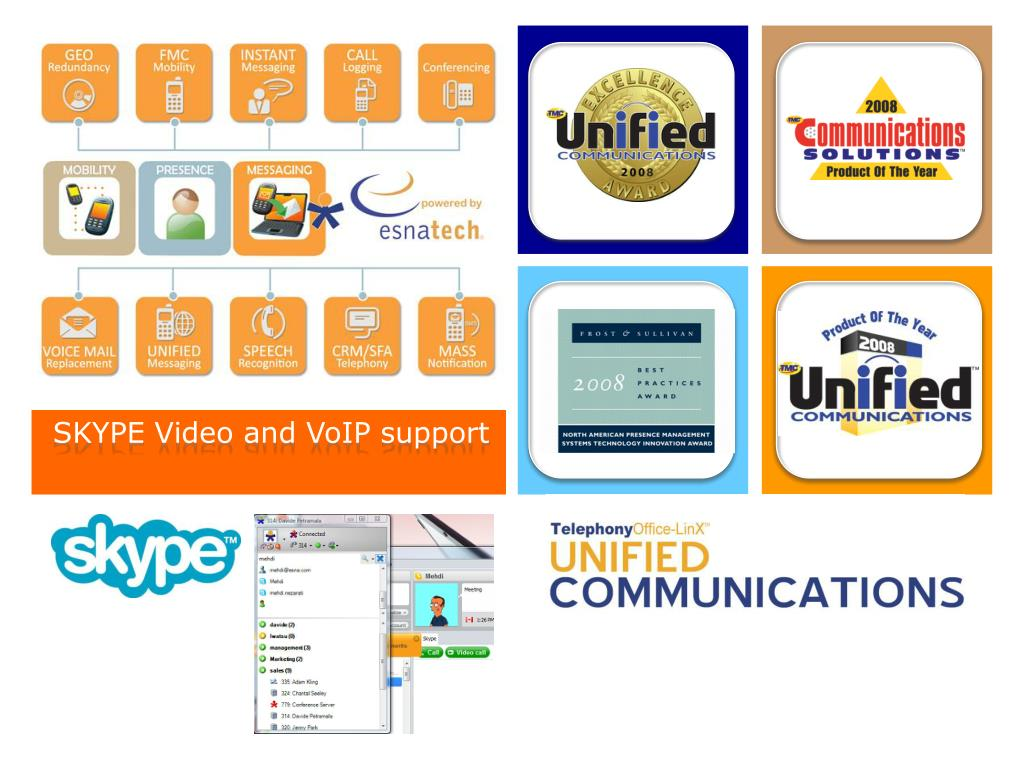 skype video and voip support l.