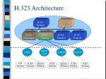 h 323 architecture