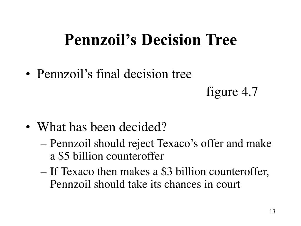 Pennzoil's Decision Tree