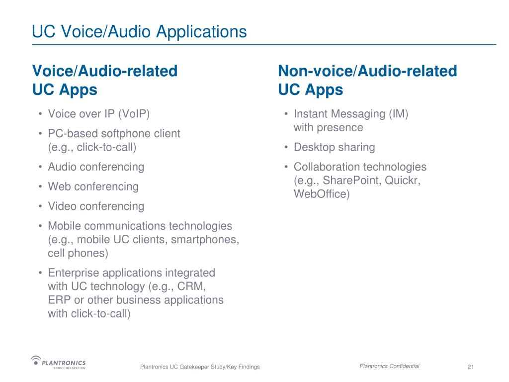 UC Voice/Audio Applications