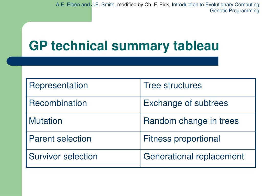 GP technical summary tableau