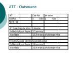 att outsource