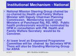 institutional mechanism national