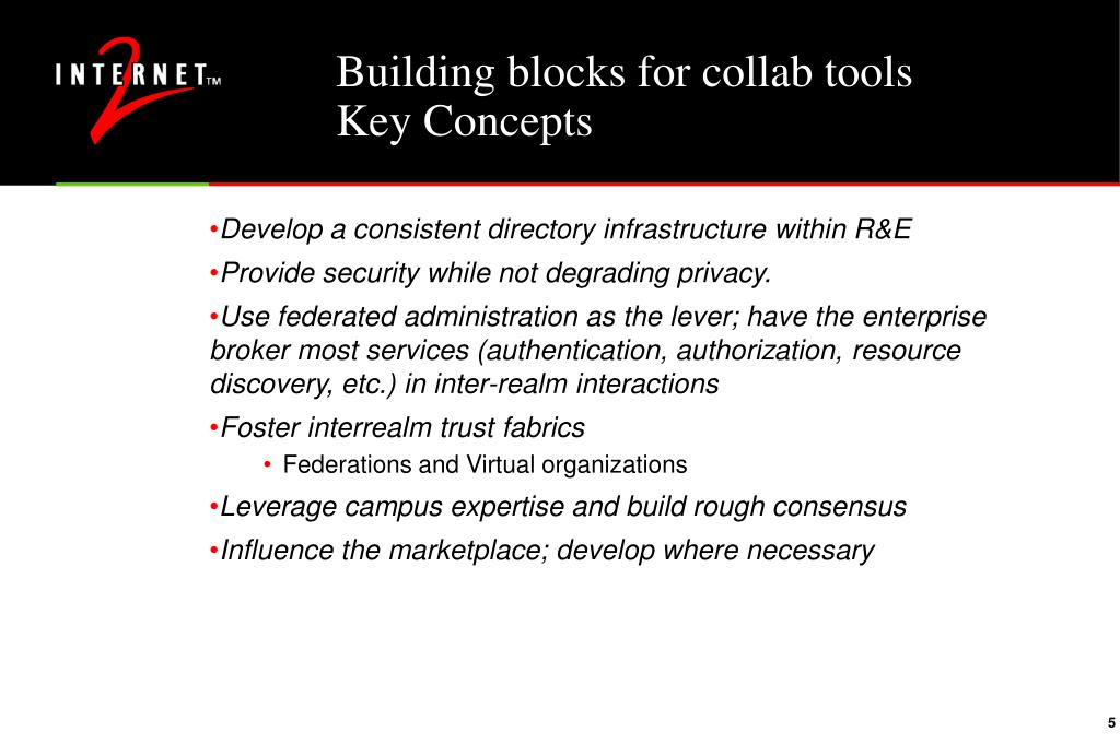 Building blocks for collab tools