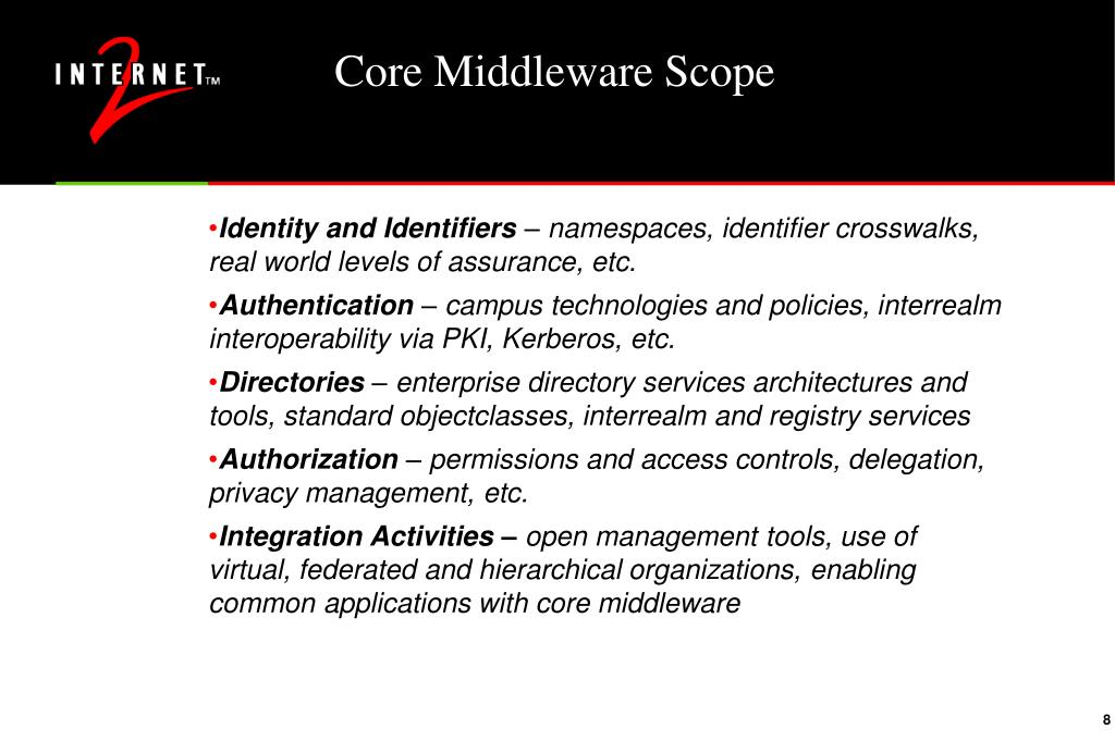 Core Middleware Scope